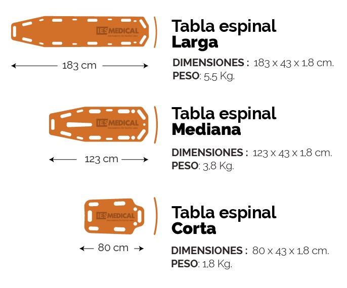 Tamaños de Tableros JOTA para extracción y transporte de heridos, el mejor sistema ligero y fiable, el secreto está en la curva