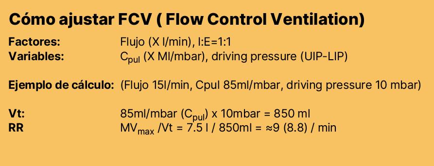 Instrucciones para ajustar el FCV del EVONE
