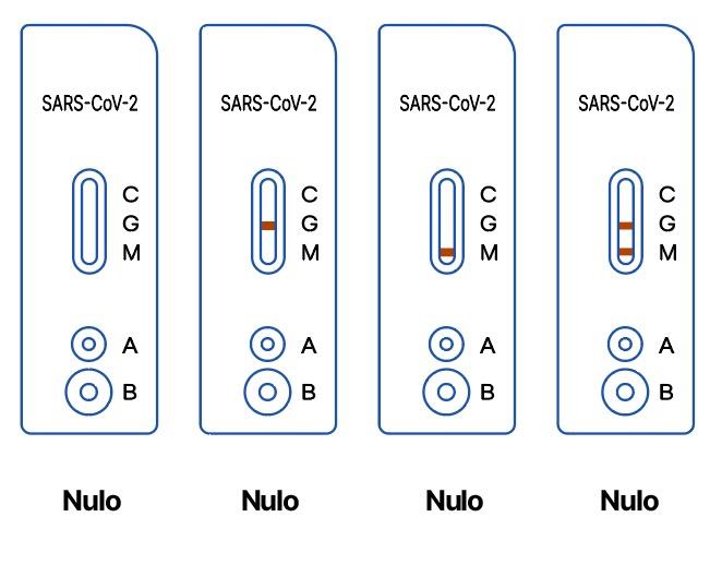 Resultados test rápido SARS-CV-2